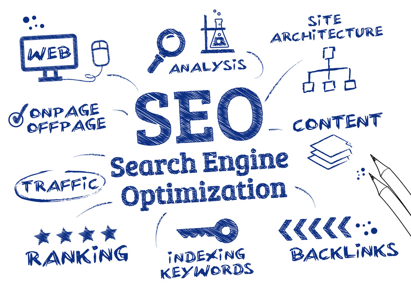 SEO Beaumont TX, SEO Southeast Texas, SEO Golden Triangle TX, SEO Port Arthur, SEO Houston, SEO Texas, SEO Marketing Beaumont TX, SEO Advertising Beaumont TX